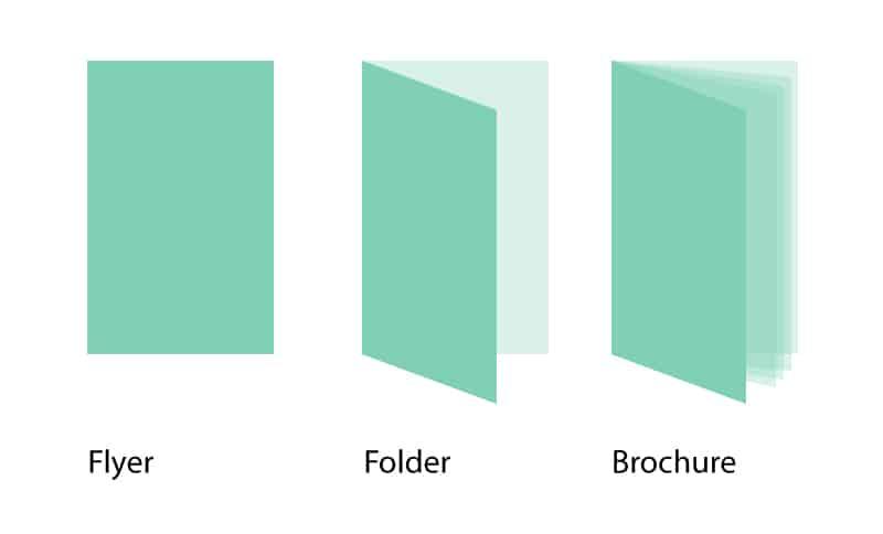 flyer-folder-brochure