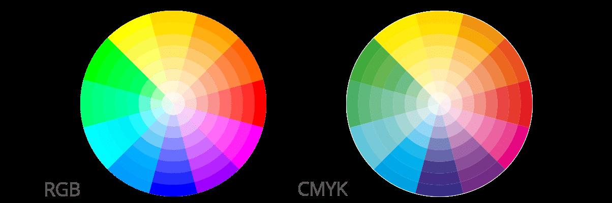 kleurenspectrum-cirkels